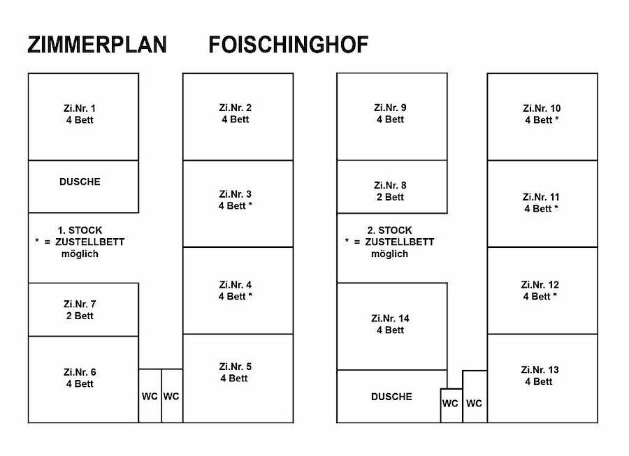 Foischinghof